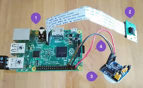 Image Recognition using Raspberry Pi with Alexa Voice image recognition using raspberry pi  with alexa voice Image Recognition using Raspberry Pi  with Alexa Voice download 2 1